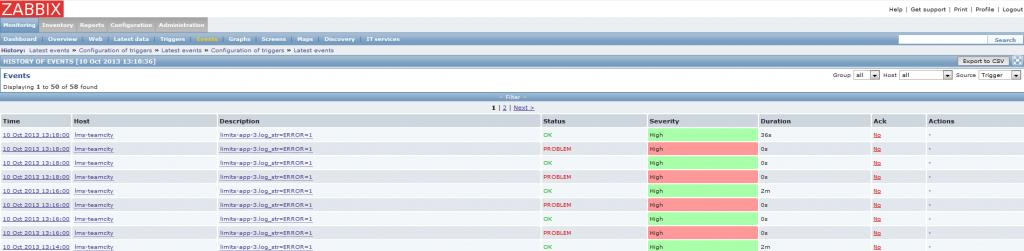 Zaabix: созадние элемента данных (item) для наблюдения за лог-файлом и добавление триггера