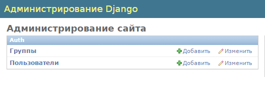django_admin_3