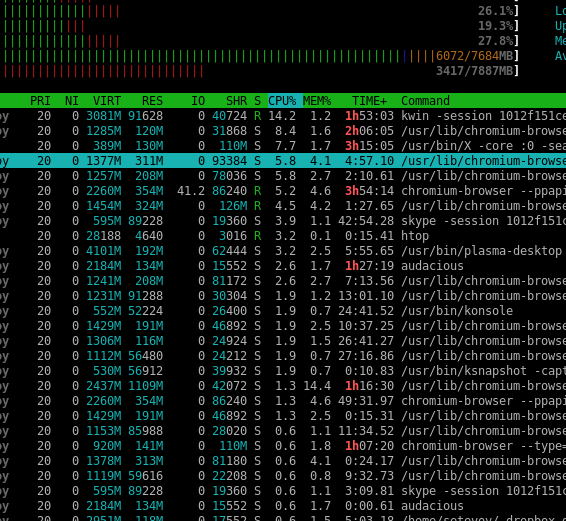 htop_explained_10