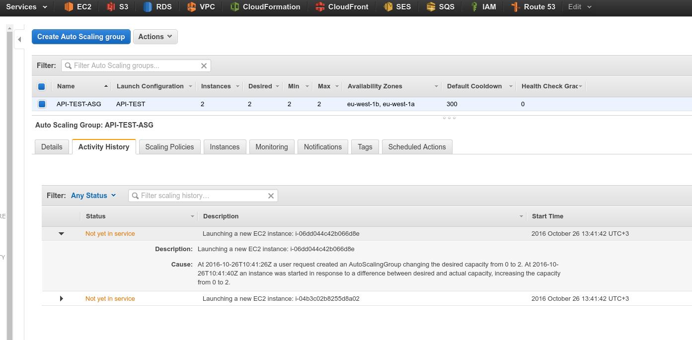 AWS: AutoScaling — описание, примеры и Elastic Load Balancer