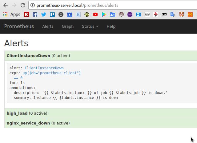Prometheus: запуск сервера с Alertmanager, cAdvisor и Grafana