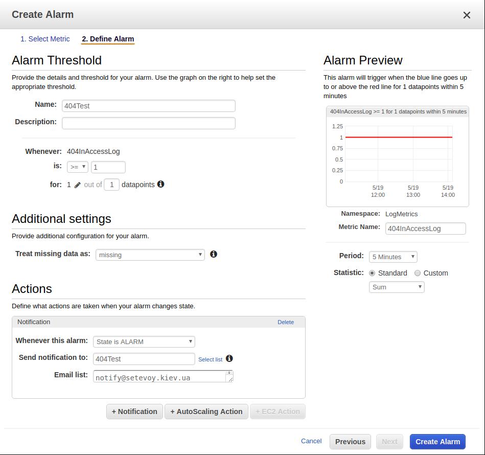 AWS: CloudWatch logs — сбор и мониторинг логов
