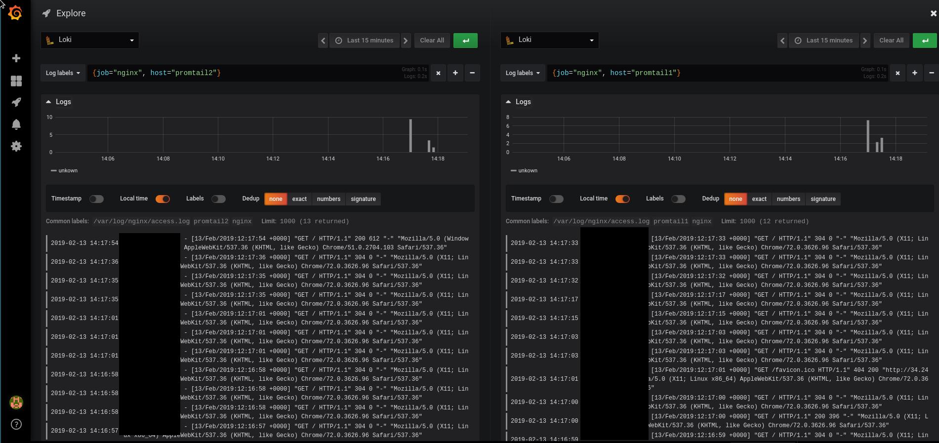 Grafana Labs: Loki – using AWS S3 as a data storage and AWS DynamoDB