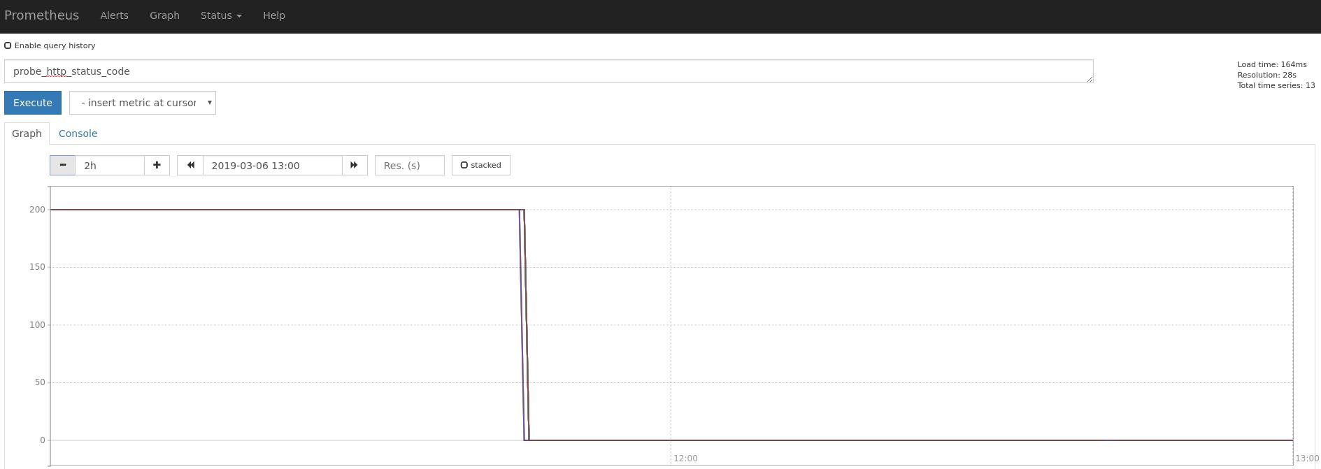Prometheus: blackbox-exporter probe_http_status_code == 0 and its debug