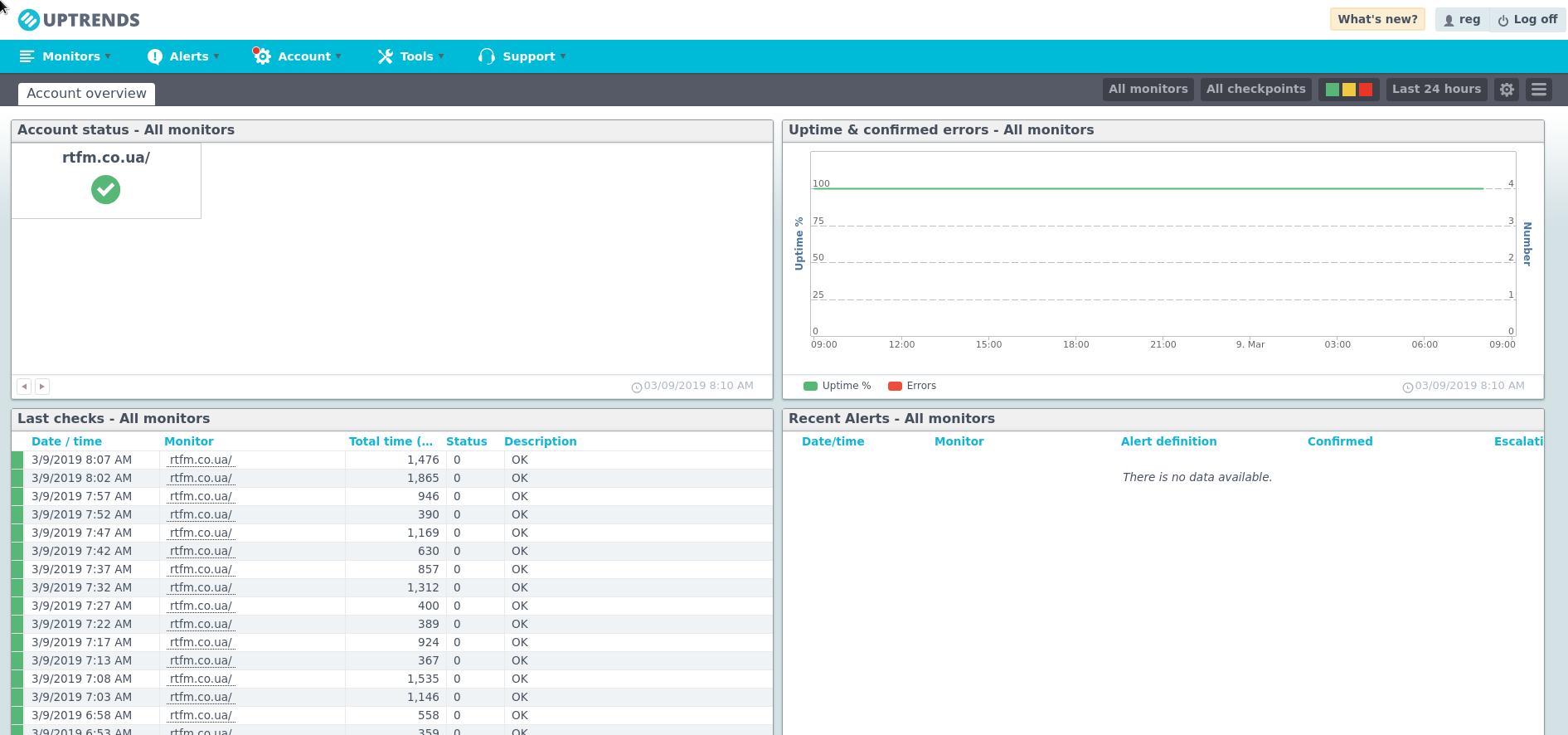 Prometheus: RTFM blog monitoring set up with Ansible