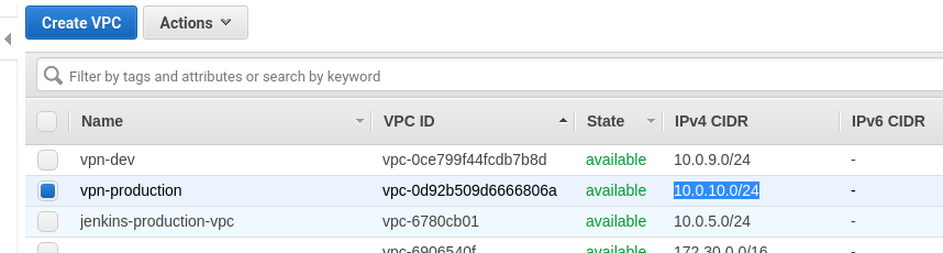 AWS: VPC peering DNS resolution and DNS settings for OpenVPN